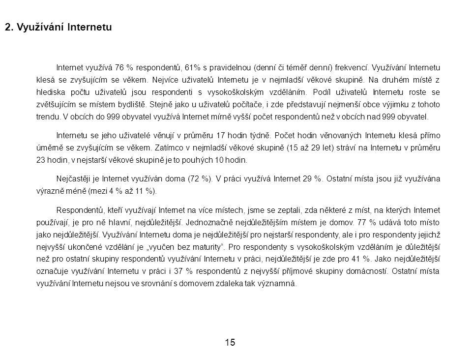 2. Využívání Internetu