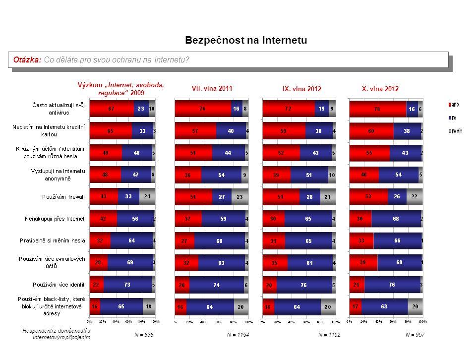 """Bezpečnost na Internetu Výzkum """"Internet, svoboda, regulace 2009"""