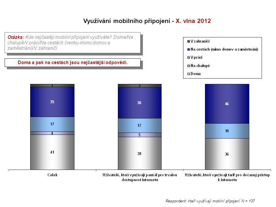 Využívání mobilního připojení - X. vlna 2012