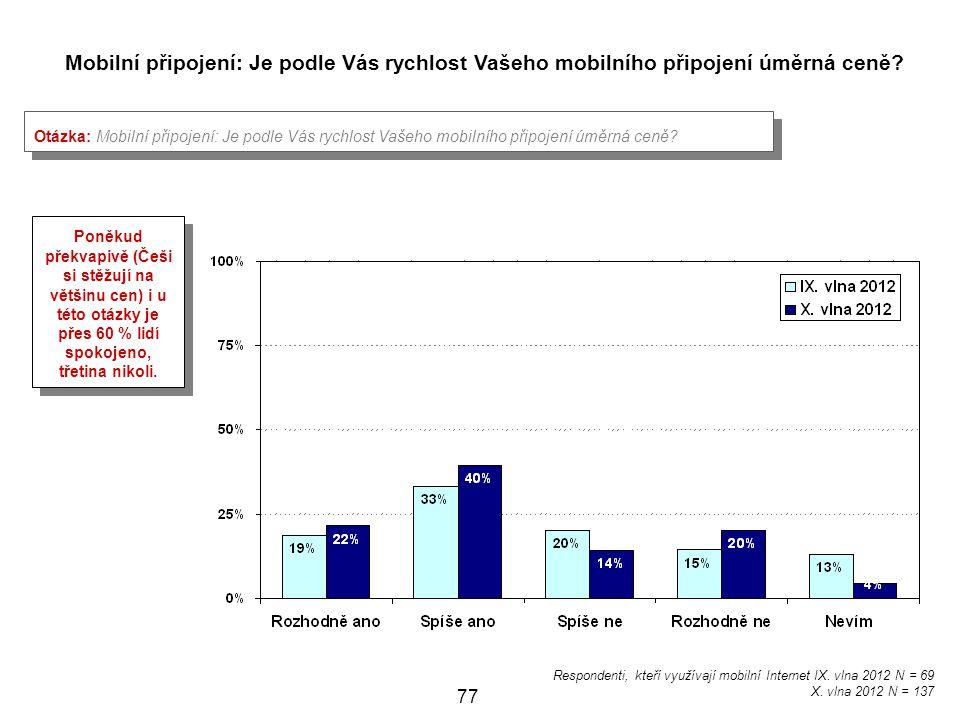 Mobilní připojení: Je podle Vás rychlost Vašeho mobilního připojení úměrná ceně