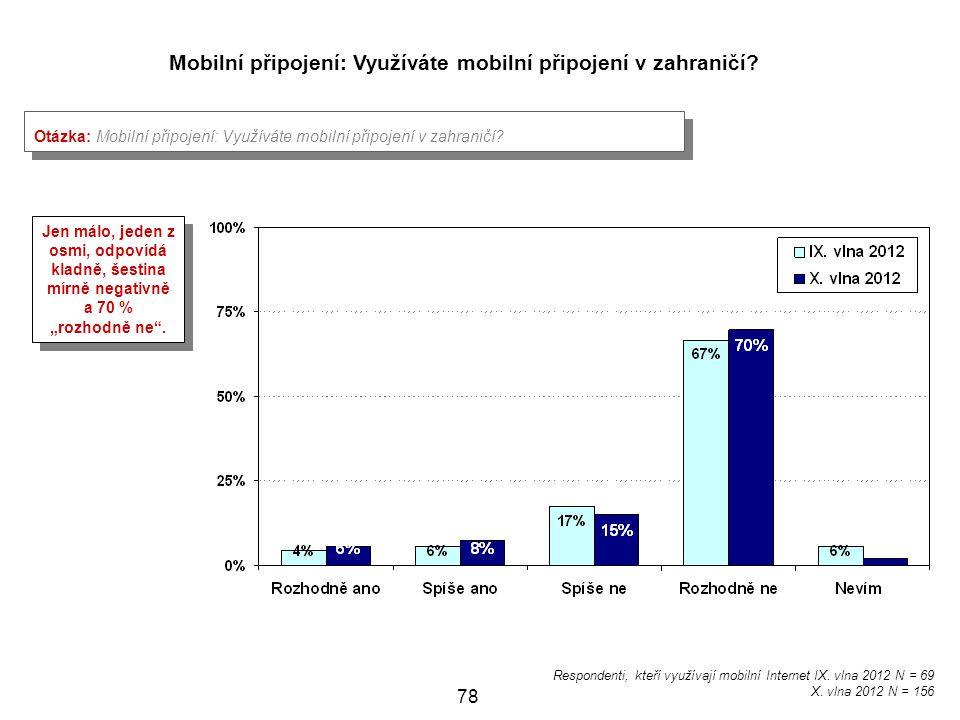 Mobilní připojení: Využíváte mobilní připojení v zahraničí