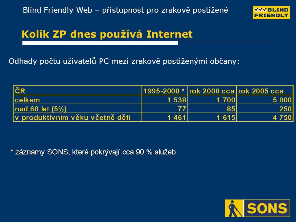 Kolik ZP dnes používá Internet
