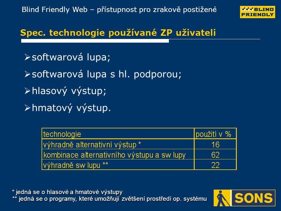 Spec. technologie používané ZP uživateli