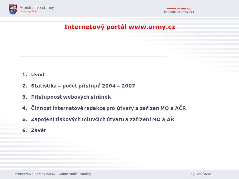 Internetový portál www.army.cz