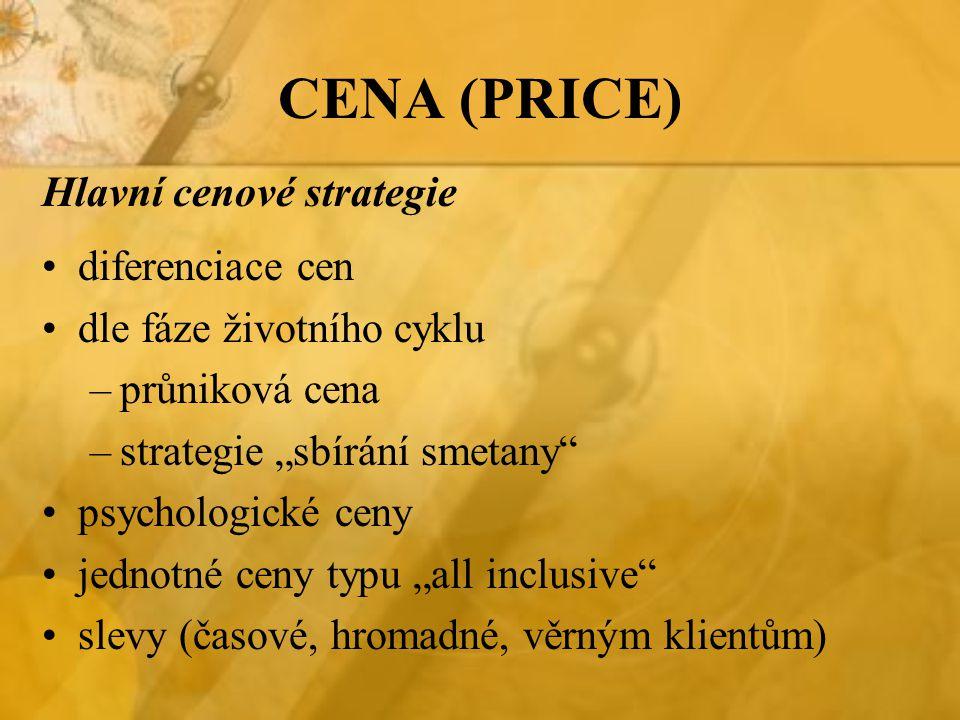 CENA (PRICE) Hlavní cenové strategie diferenciace cen