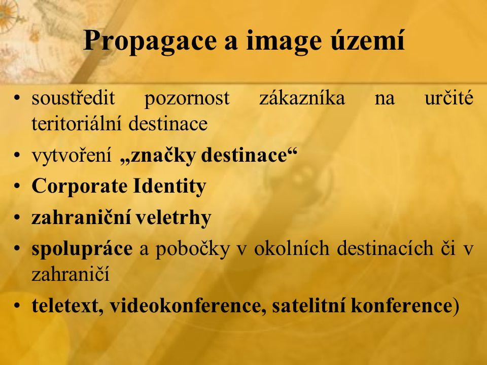 Propagace a image území