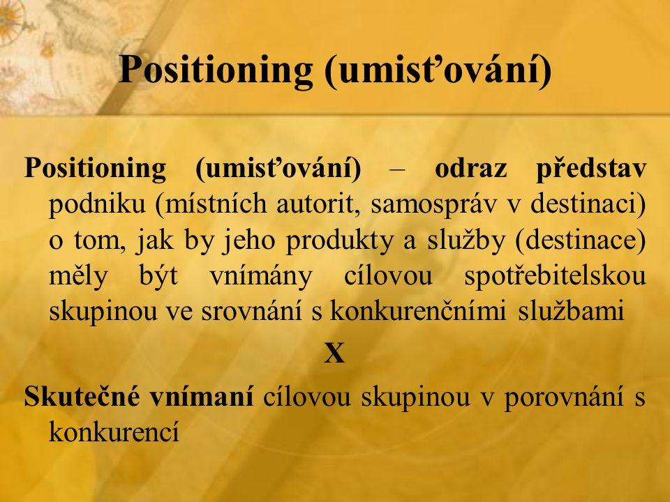 Positioning (umisťování)
