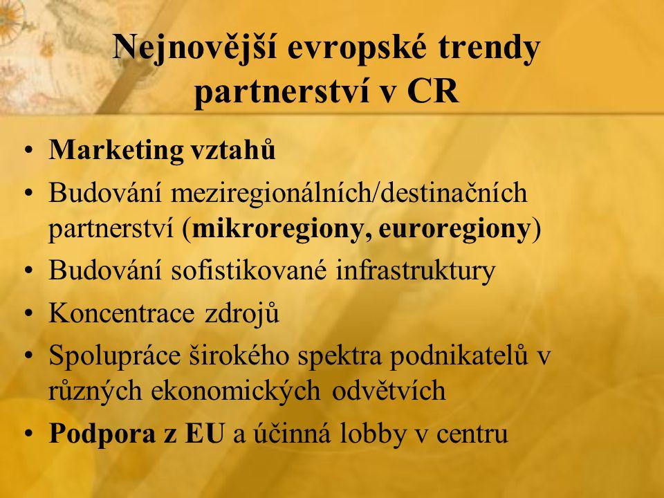Nejnovější evropské trendy partnerství v CR