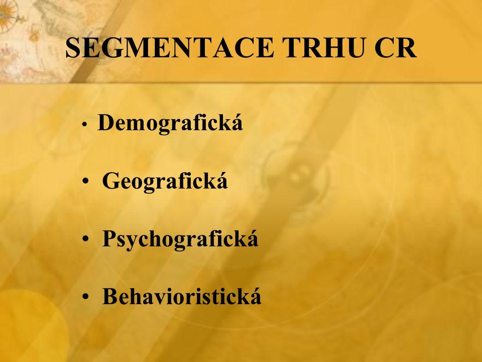 SEGMENTACE TRHU CR Geografická Psychografická Behavioristická