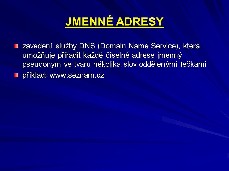 JMENNÉ ADRESY