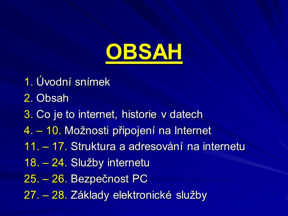 OBSAH 1. Úvodní snímek 2. Obsah