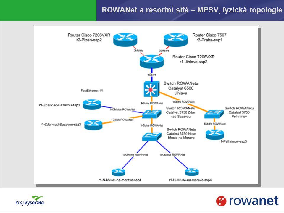 ROWANet a resortní sítě – MPSV, fyzická topologie