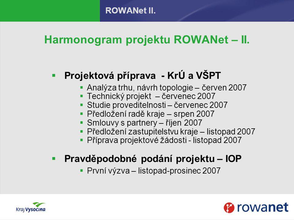 Harmonogram projektu ROWANet – II.