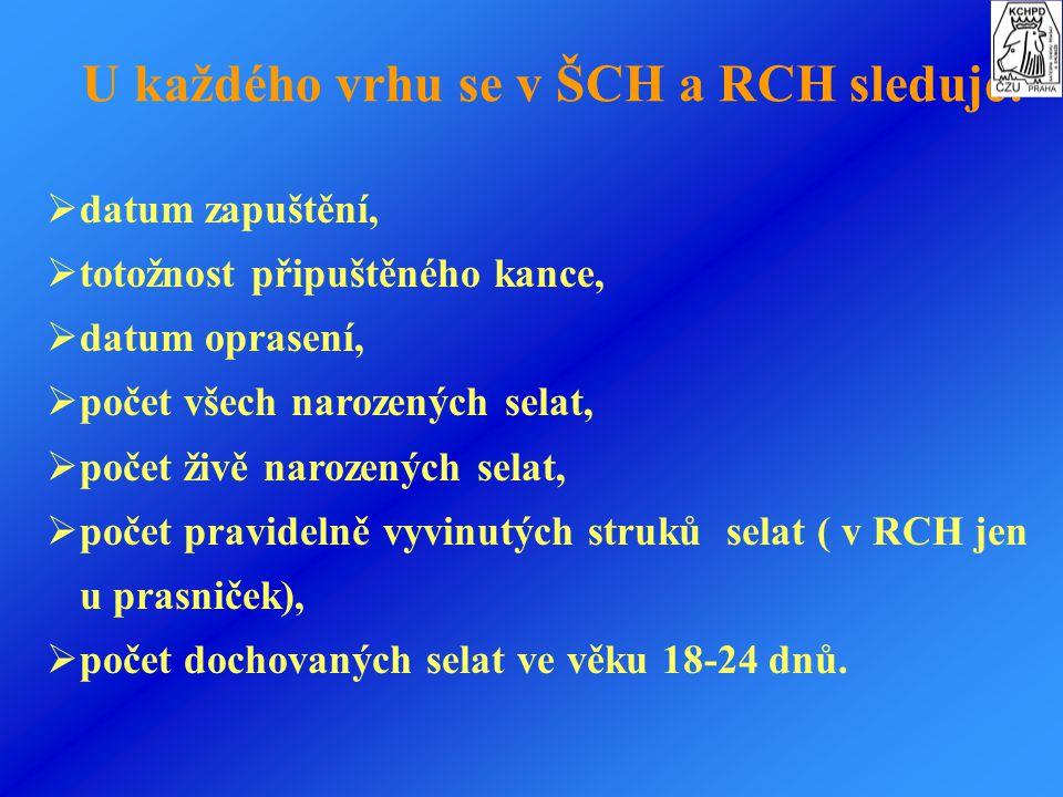 U každého vrhu se v ŠCH a RCH sleduje: