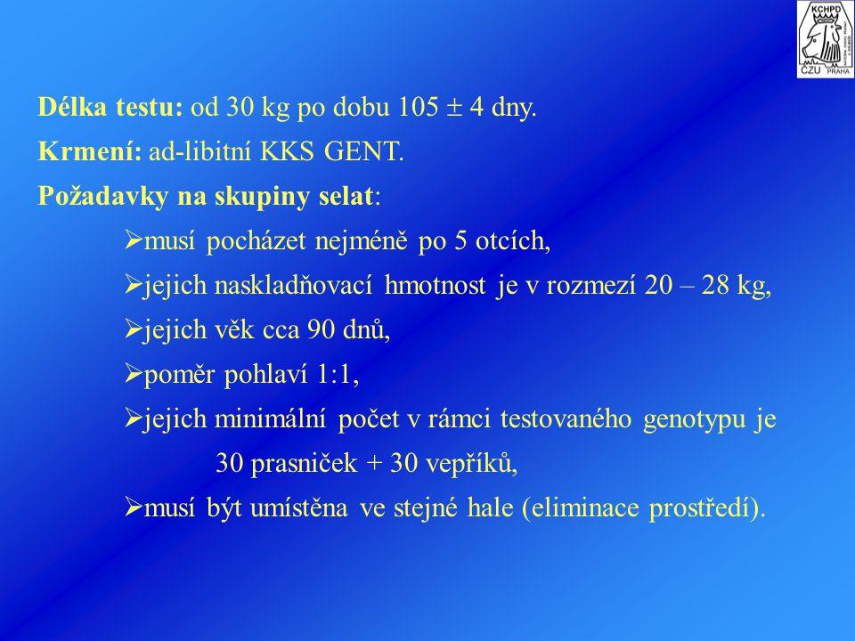 Délka testu: od 30 kg po dobu 105  4 dny.