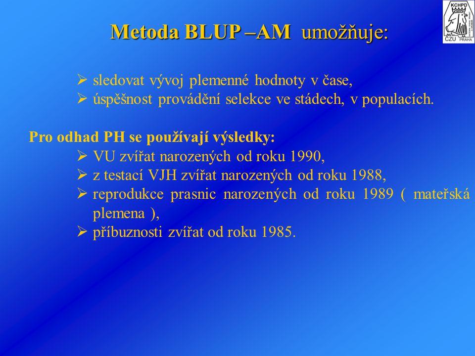 Metoda BLUP –AM umožňuje: