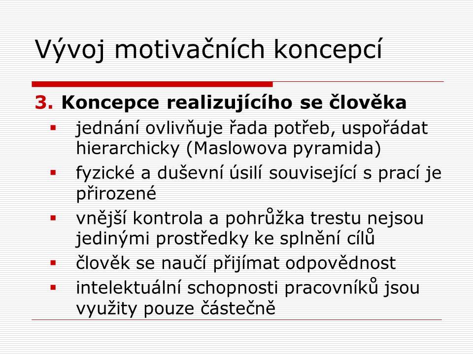 Vývoj motivačních koncepcí