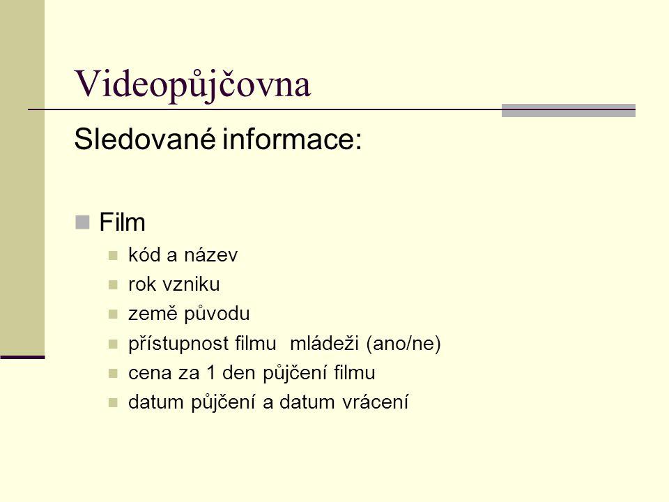 Videopůjčovna Sledované informace: Film kód a název rok vzniku