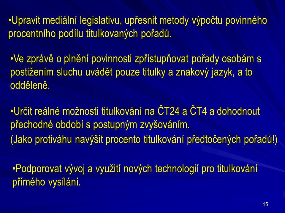 Upravit mediální legislativu, upřesnit metody výpočtu povinného procentního podílu titulkovaných pořadů.