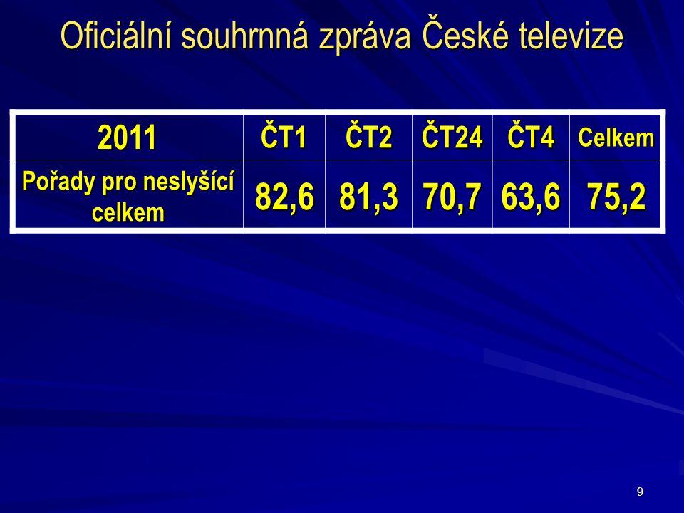 Oficiální souhrnná zpráva České televize
