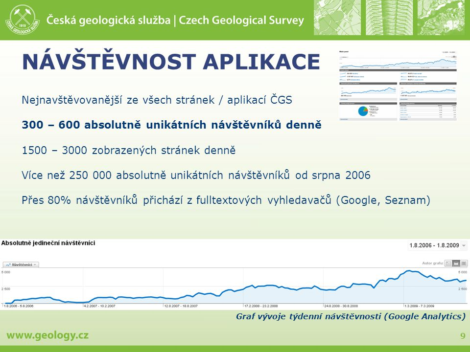 NÁVŠTĚVNOST APLIKACE Nejnavštěvovanější ze všech stránek / aplikací ČGS. 300 – 600 absolutně unikátních návštěvníků denně.