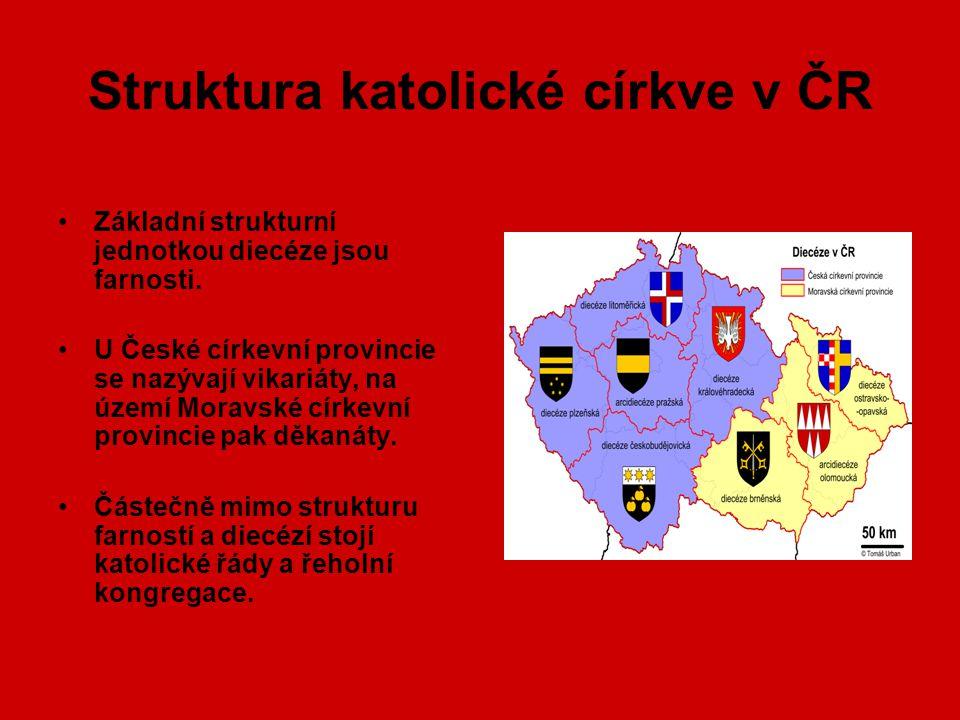 Struktura katolické církve v ČR