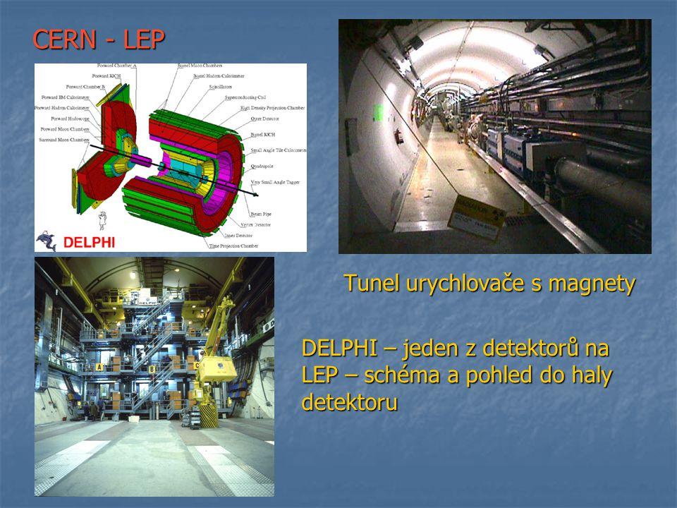 CERN - LEP Tunel urychlovače s magnety