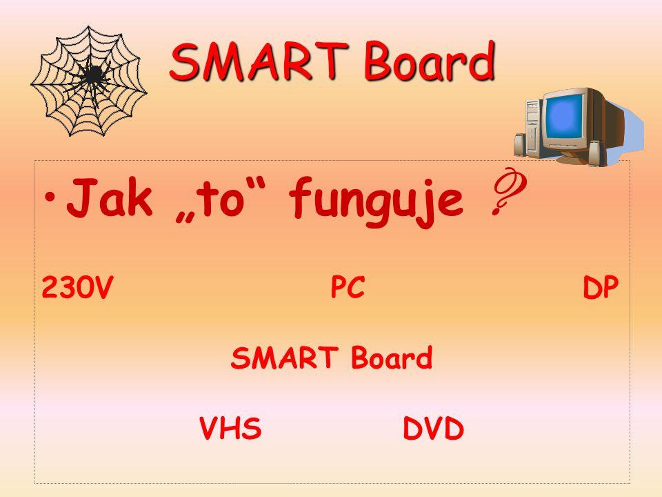 """SMART Board Jak """"to funguje . 230V PC DP."""