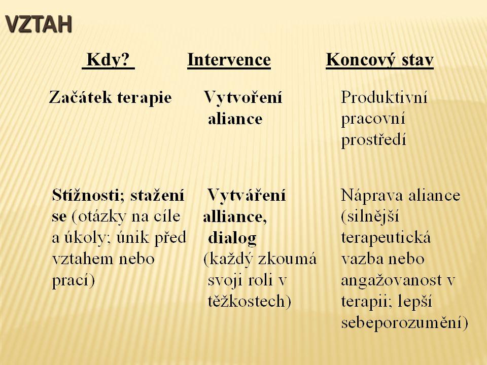Vztah Kdy Intervence Koncový stav 13