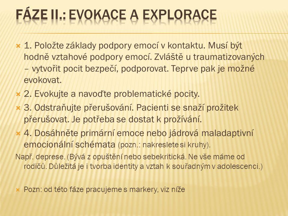 Fáze II.: Evokace a explorace