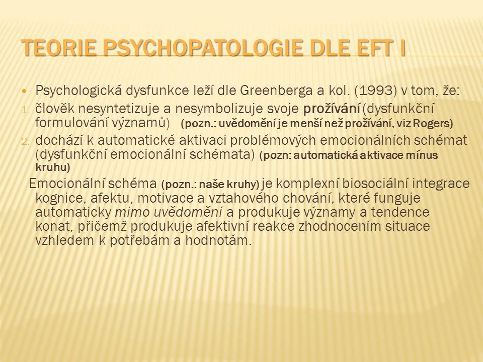Teorie psychopatologie dle EFT I