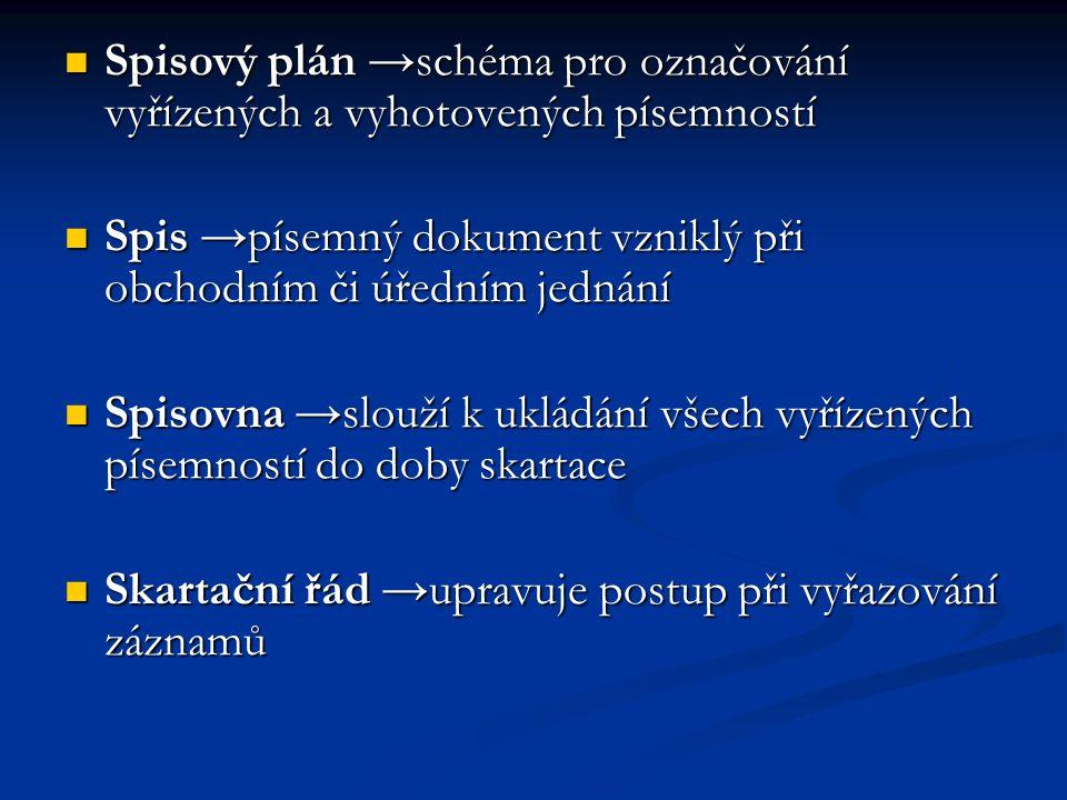 Spisový plán →schéma pro označování vyřízených a vyhotovených písemností