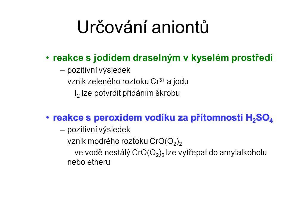 Určování aniontů reakce s jodidem draselným v kyselém prostředí