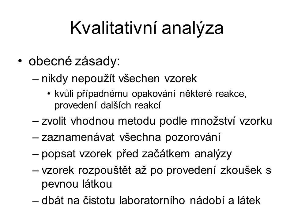Kvalitativní analýza obecné zásady: nikdy nepoužít všechen vzorek