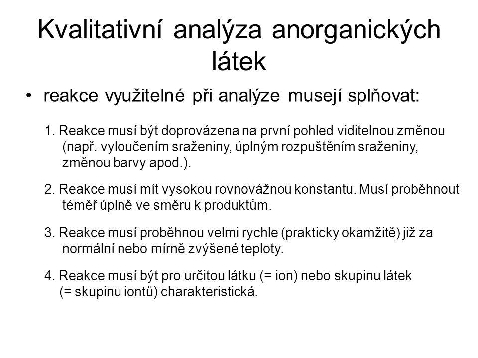 Kvalitativní analýza anorganických látek