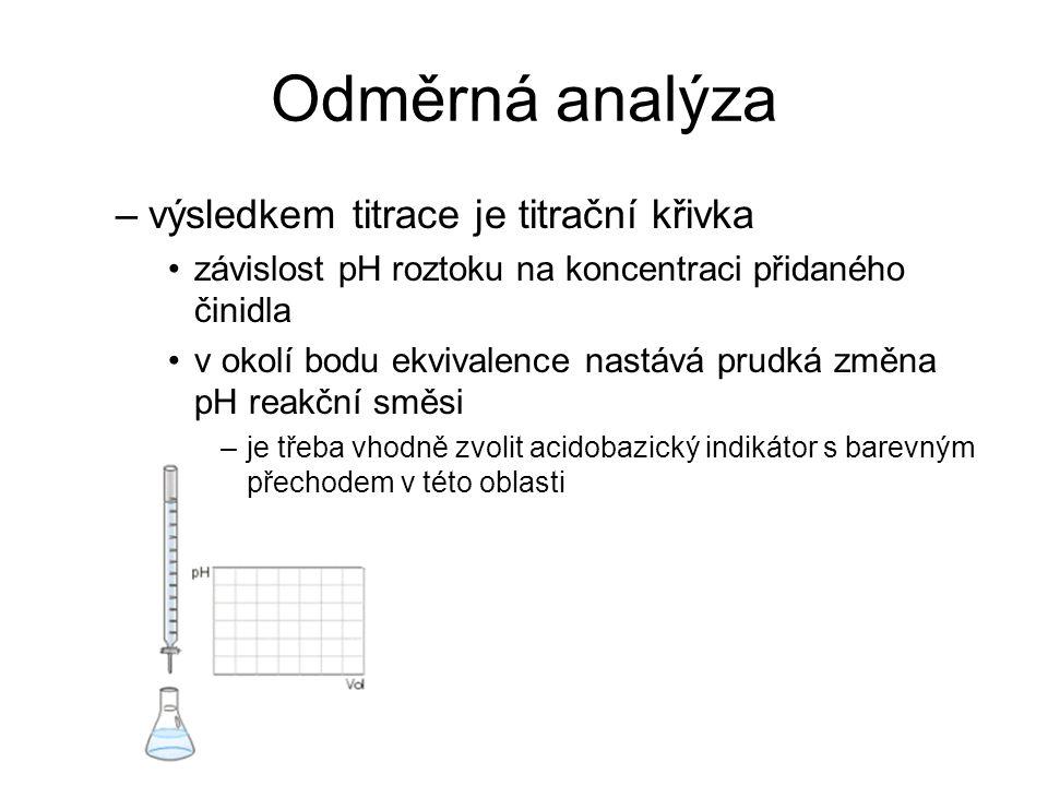 Odměrná analýza výsledkem titrace je titrační křivka