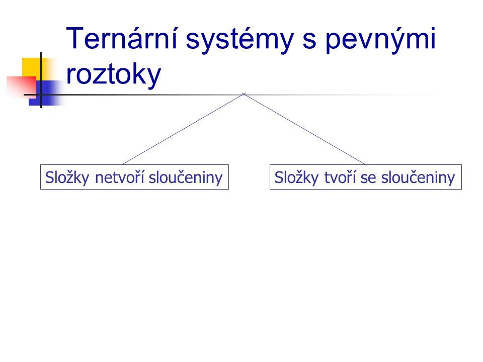 Ternární systémy s pevnými roztoky