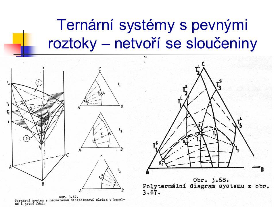 Ternární systémy s pevnými roztoky – netvoří se sloučeniny