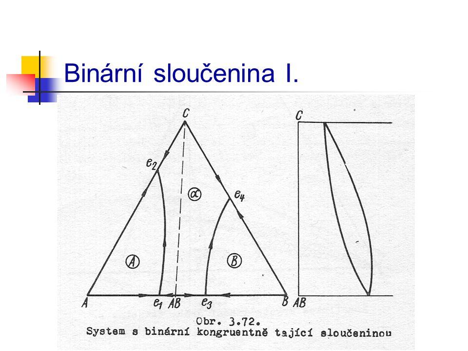Binární sloučenina I.