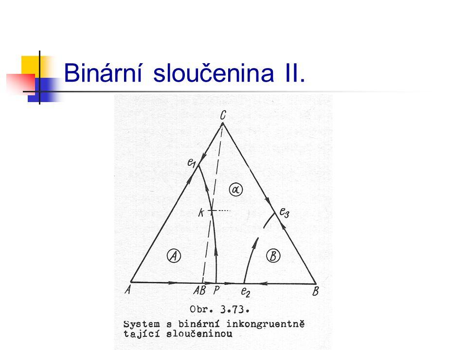 Binární sloučenina II.