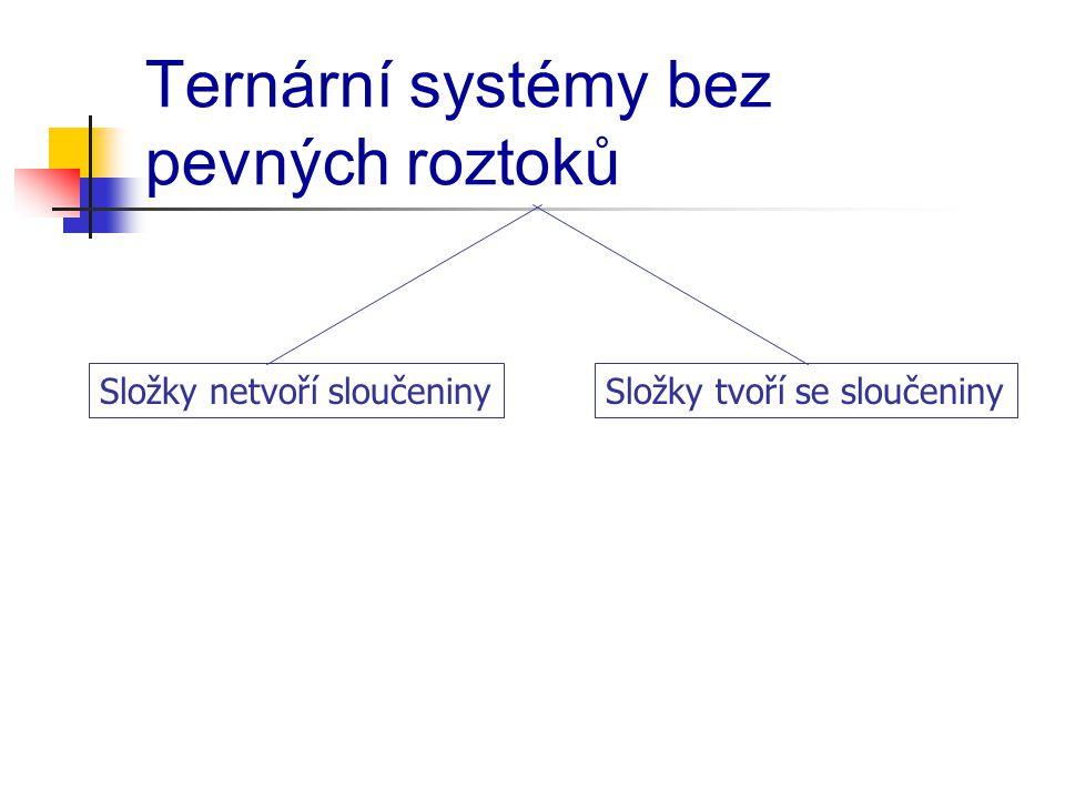Ternární systémy bez pevných roztoků