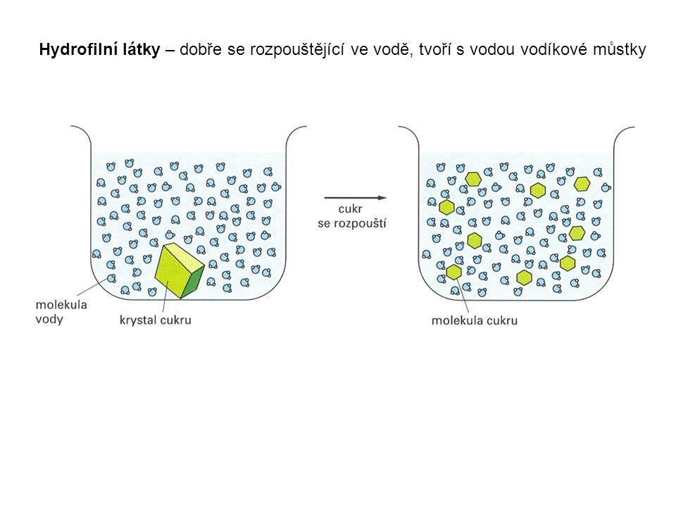 Hydrofilní látky – dobře se rozpouštějící ve vodě, tvoří s vodou vodíkové můstky