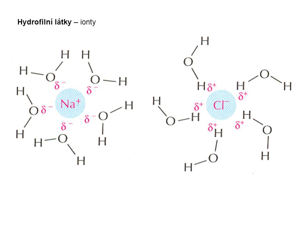 Hydrofilní látky – ionty