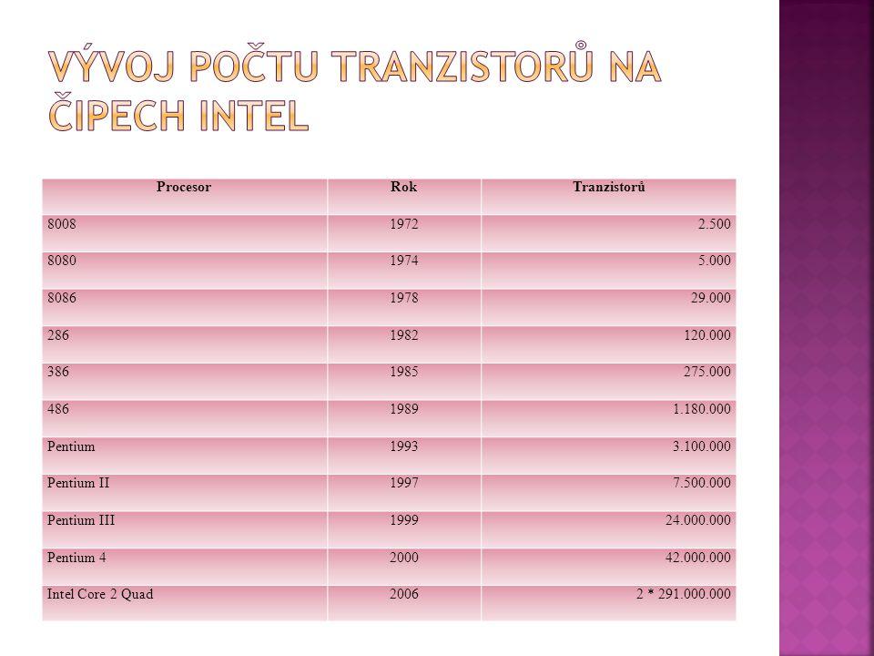 Vývoj počtu tranzistorů na čipech Intel