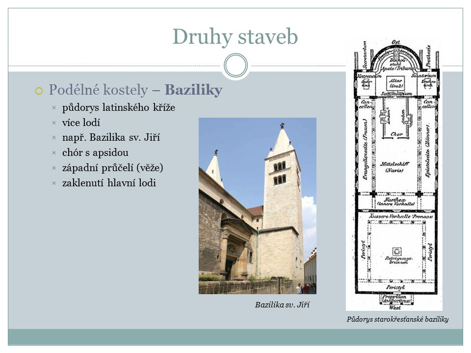 Druhy staveb Podélné kostely – Baziliky půdorys latinského kříže
