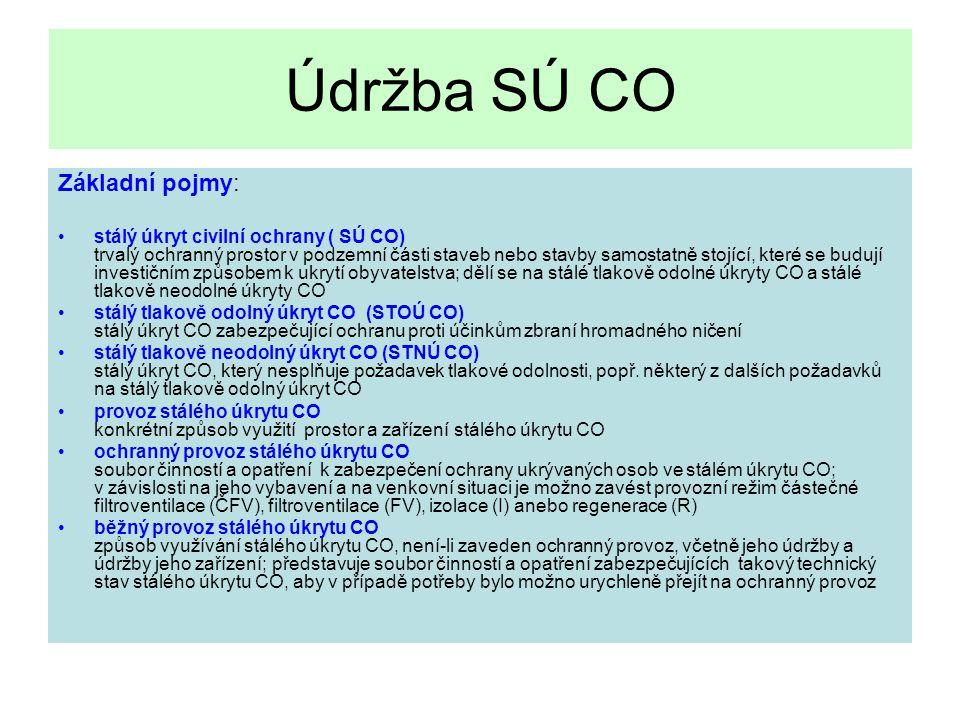 Údržba SÚ CO Základní pojmy: