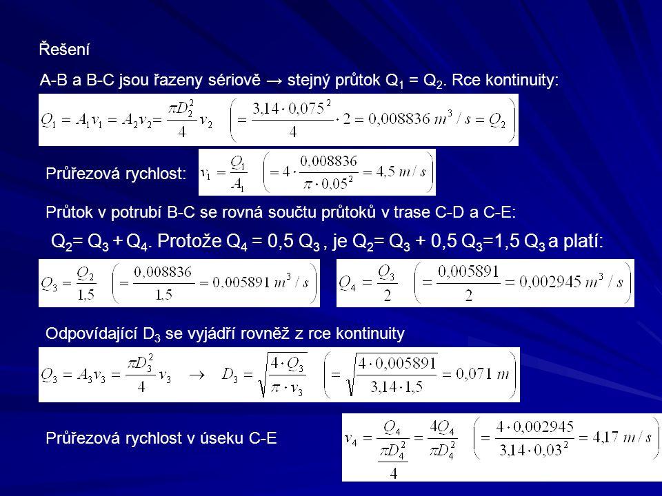 Q2= Q3 + Q4. Protože Q4 = 0,5 Q3 , je Q2= Q3 + 0,5 Q3=1,5 Q3 a platí: