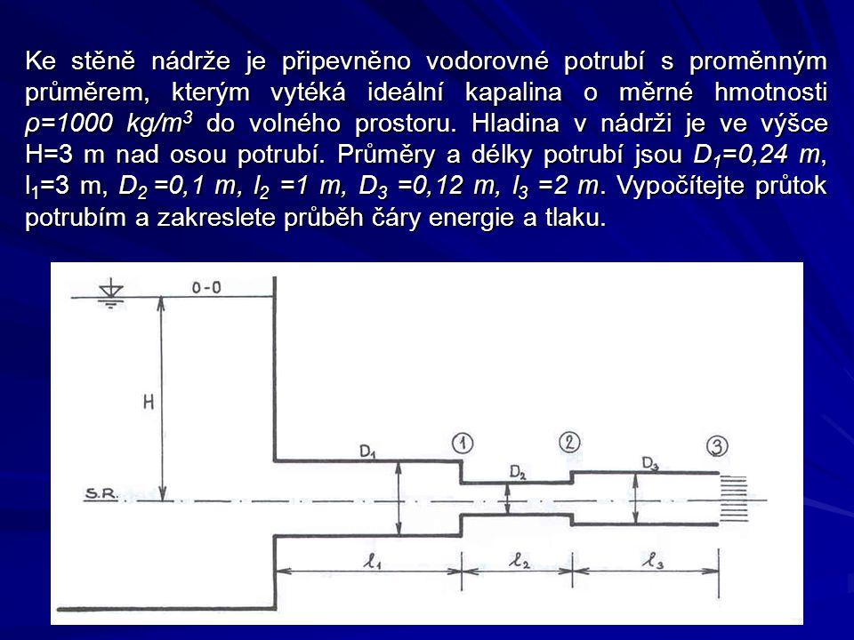 Ke stěně nádrže je připevněno vodorovné potrubí s proměnným průměrem, kterým vytéká ideální kapalina o měrné hmotnosti ρ=1000 kg/m3 do volného prostoru.