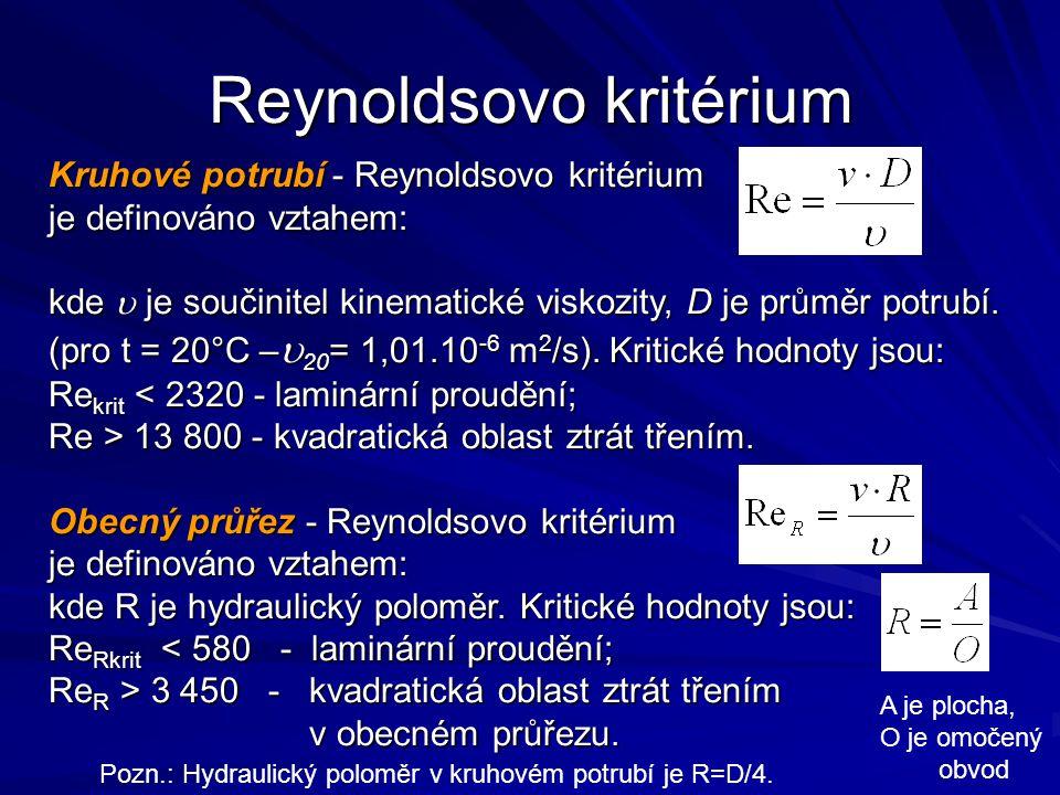 Reynoldsovo kritérium