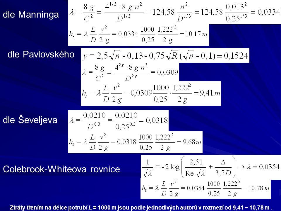 Colebrook-Whiteova rovnice
